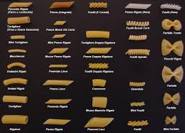Nudelsorten für Nudelsalat